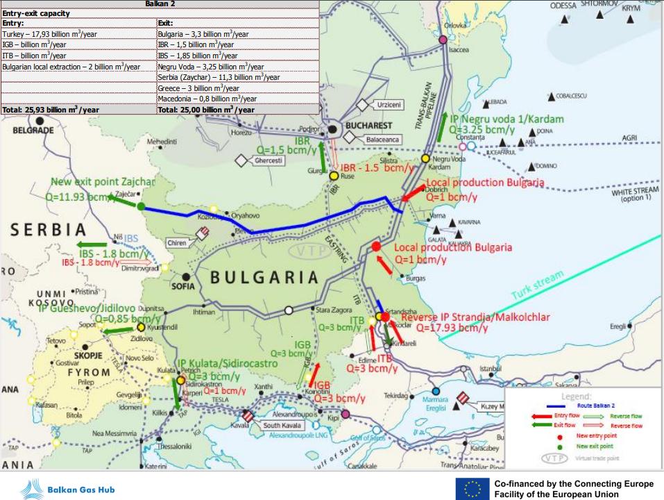 """""""Балкански поток"""" е завършен"""
