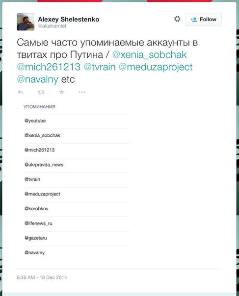 Фото: https://twitter.com/korobkov